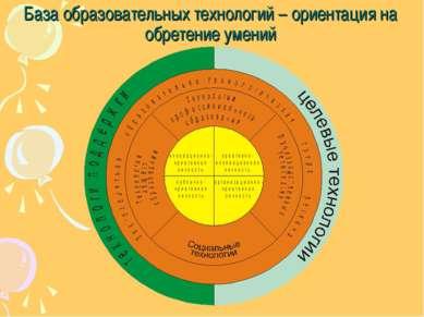 База образовательных технологий – ориентация на обретение умений