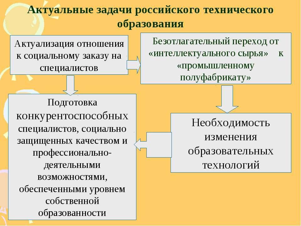 Актуальные задачи российского технического образования Безотлагательный перех...