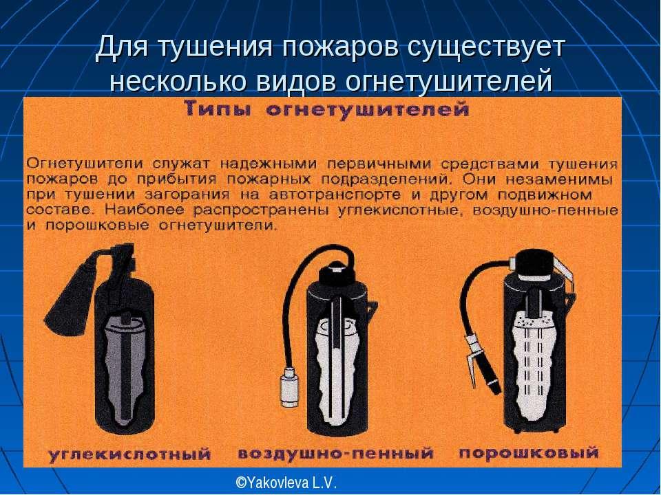 Для тушения пожаров существует несколько видов огнетушителей ©Yakovleva L.V.