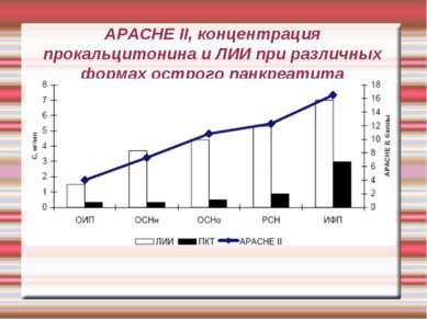 APACHE II, концентрация прокальцитонина и ЛИИ при различных формах острого па...