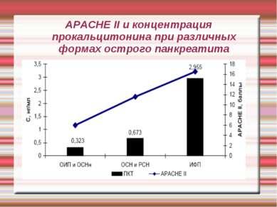 APACHE II и концентрация прокальцитонина при различных формах острого панкреа...
