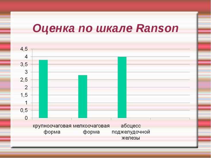Оценка по шкале Ranson