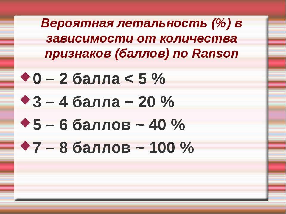 Вероятная летальность (%) в зависимости от количества признаков (баллов) по R...