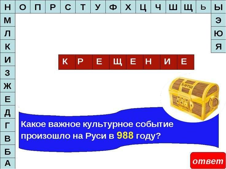 Какое важное культурное событие произошло на Руси в 988 году? А Б В Г Д Е Ж З...