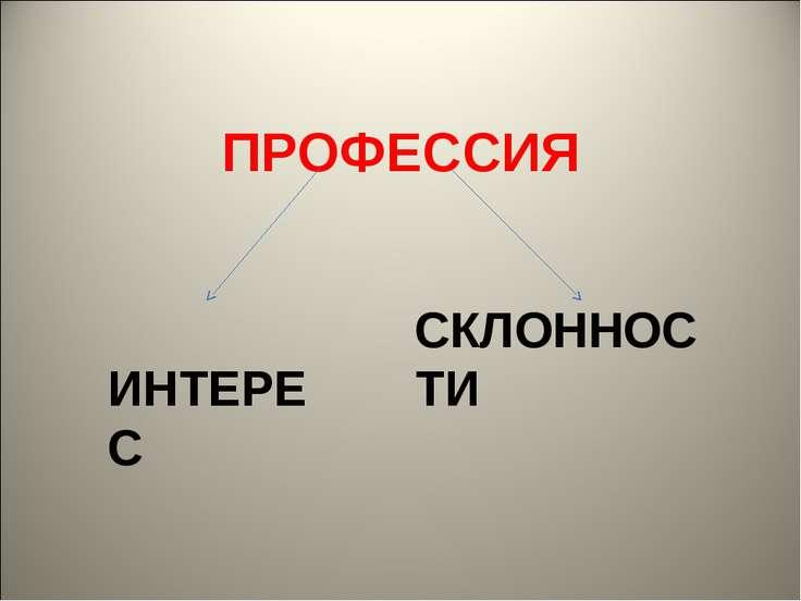 ПРОФЕССИЯ ИНТЕРЕС СКЛОННОСТИ