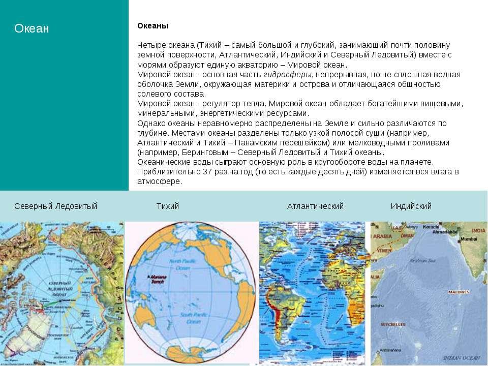 Океаны Четыре океана (Тихий – самый большой и глубокий, занимающий почти поло...