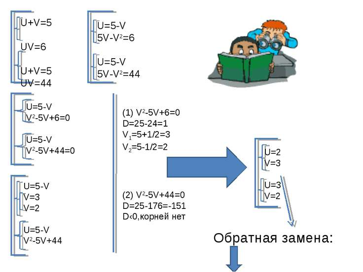 U+V=5 UV=6 U+V=5 UV=44 U=5-V 5V-V2=6 U=5-V 5V-V2=44 U=5-V V2-5V+6=0 U=5-V V2-...