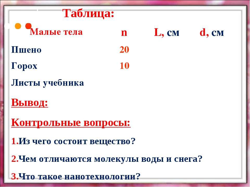 Таблица: Вывод: Контрольные вопросы: 1.Из чего состоит вещество? 2.Чем отлича...