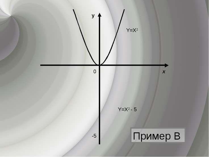 х y 0 -5 Y=Х2 Y=Х2 - 5 Пример В