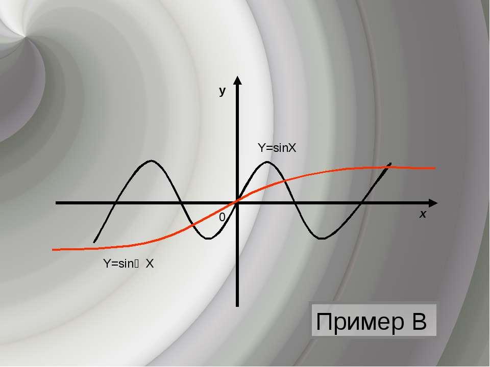 Пример В y х 0 Y=sinХ Y=sin⅓Х