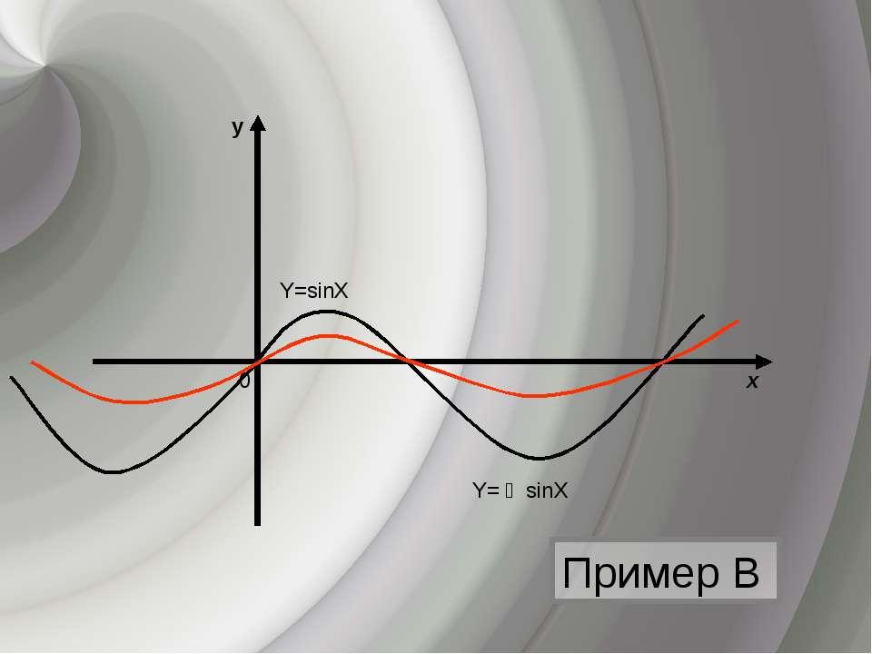 Пример В y х 0 Y= ⅓sinХ Y=sinХ