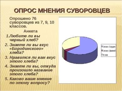 ОПРОС МНЕНИЯ СУВОРОВЦЕВ Опрошено 76 суворовцев из 7, 9, 10 классов. Анкета 1....