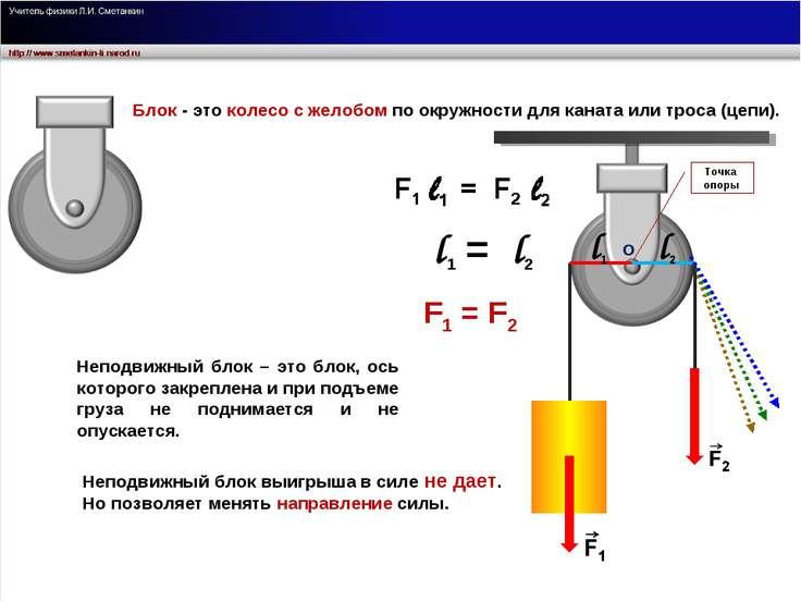 О l1 l1 = l2 l2 F1 = F2 Неподвижный блок выигрыша в силе не дает. Но позволяе...
