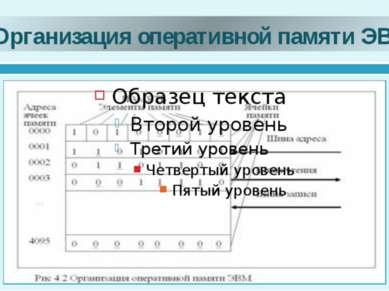Организация оперативной памяти ЭВМ