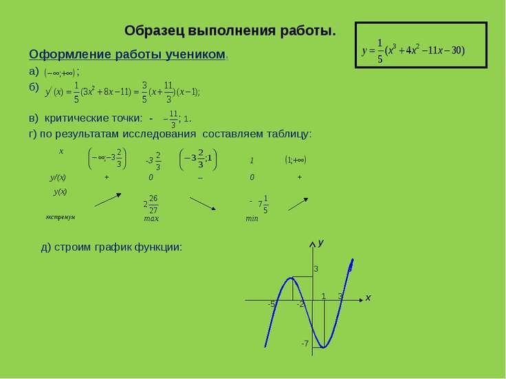 Образец выполнения работы. Оформление работы учеником. а) ; б) в) критические...