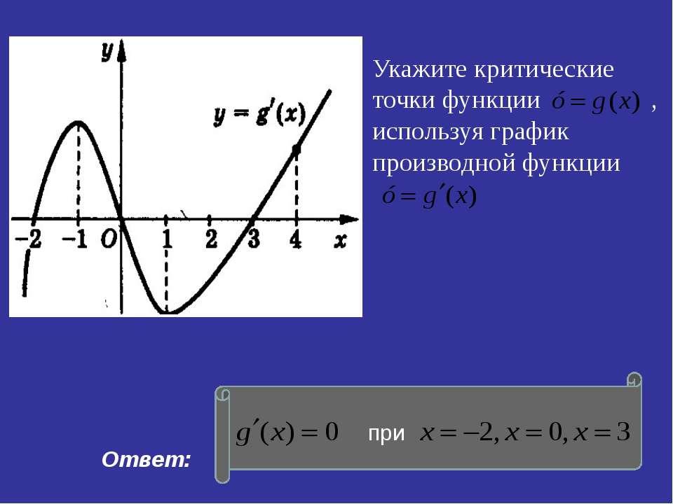 Укажите критические точки функции , используя график производной функции . От...