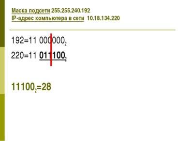 192=11 0000002 220=11 0111002 111002=28 Маска подсети 255.255.240.192 IP-адре...
