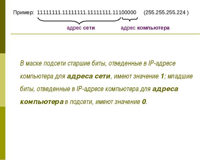 В маске подсети старшие биты, отведенные в IP-адресе компьютера для адреса се...