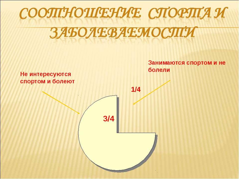 Занимаются спортом и не болели Не интересуются спортом и болеют 3/4 1/4