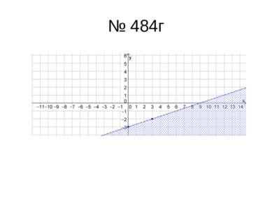 № 484г