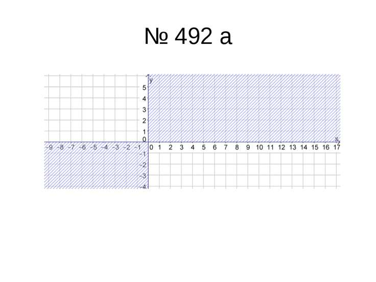 № 492 а