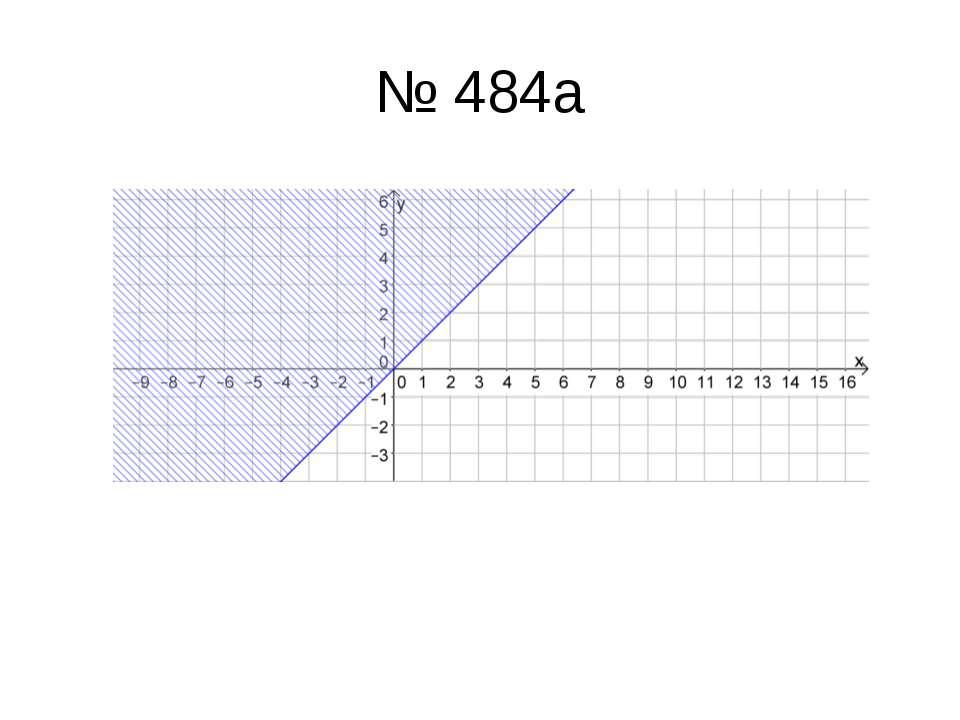 № 484а