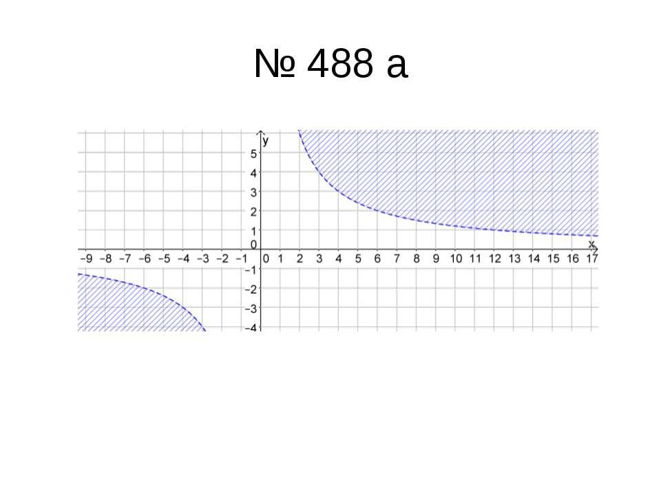 № 488 а