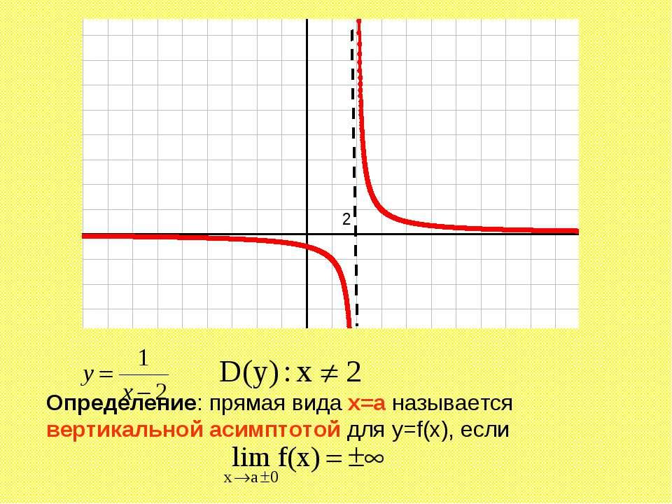 2 Определение: прямая вида x=a называется вертикальной асимптотой для y=f(x),...
