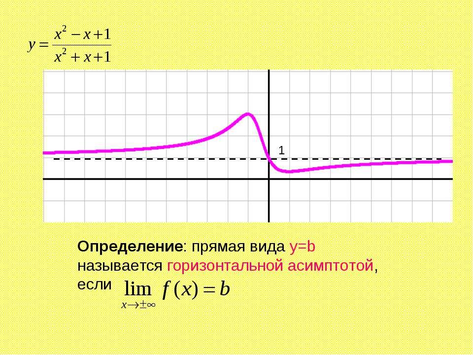1 Определение: прямая вида y=b называется горизонтальной асимптотой, если