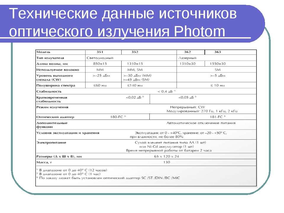 Технические данные источников оптического излучения Photom