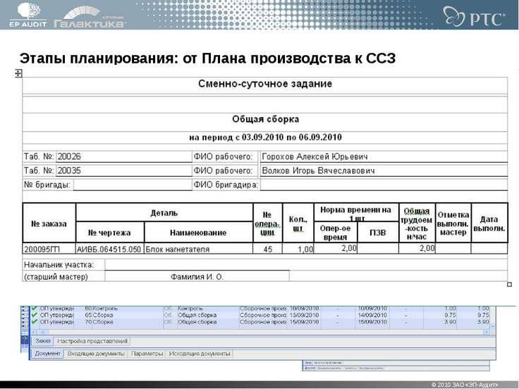 Этапы планирования: от Плана производства к ССЗ © 2010 ЗАО «ЭП-Аудит» * © 201...