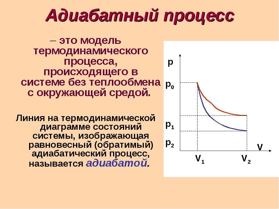 Адиабатный процесс – это модель термодинамического процесса, происходящего в ...