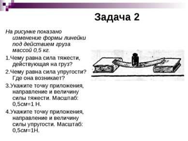 Задача 2 На рисунке показано изменение формы линейки под действием груза масс...
