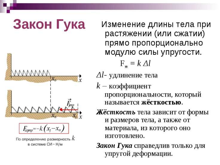 Закон Гука Изменение длины тела при растяжении (или сжатии) прямо пропорциона...