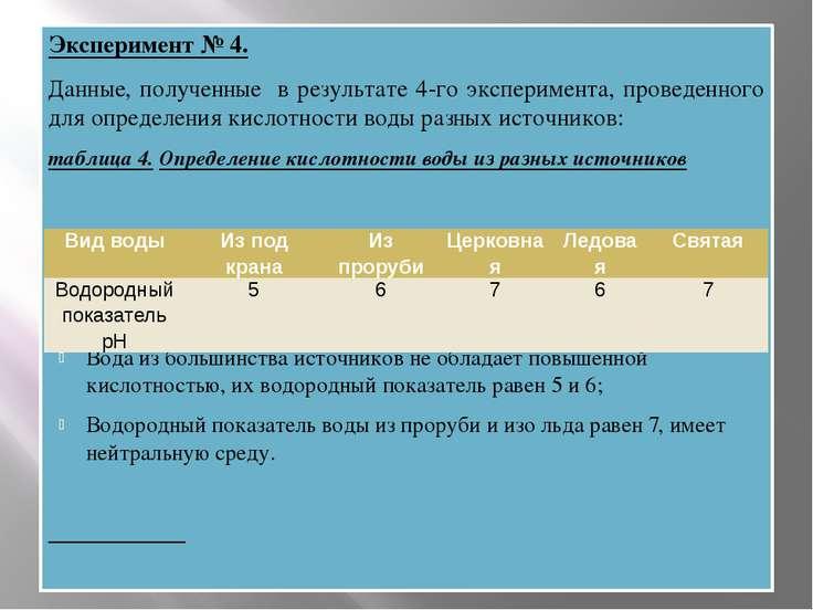 Эксперимент № 4. Данные, полученные в результате 4-го эксперимента, проведенн...