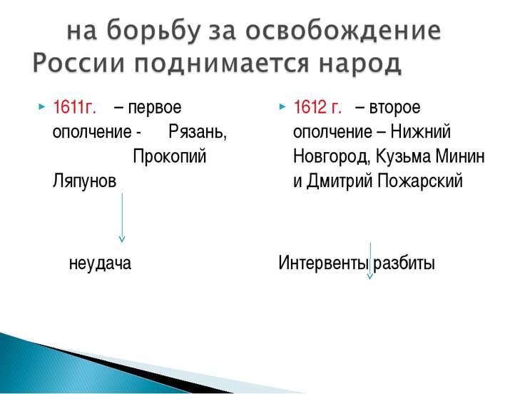 1611г. – первое ополчение - Рязань, Прокопий Ляпунов неудача 1612 г. – второе...
