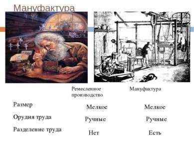 Мануфактура Мелкое Мелкое Ручные Ручные Нет Есть Ремесленное производство Ман...