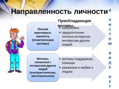 Направленность личности Преобладающие мотивы