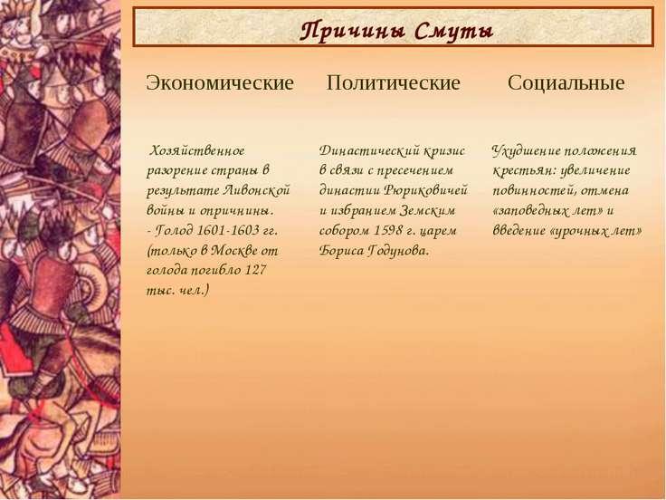 Причины Смуты Хозяйственное разорение страны в результате Ливонской войны и о...