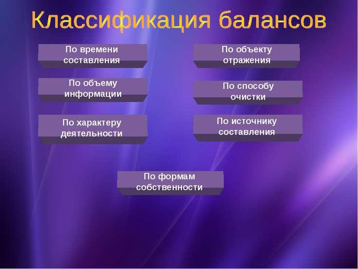 По времени составления По объему информации По характеру деятельности По форм...