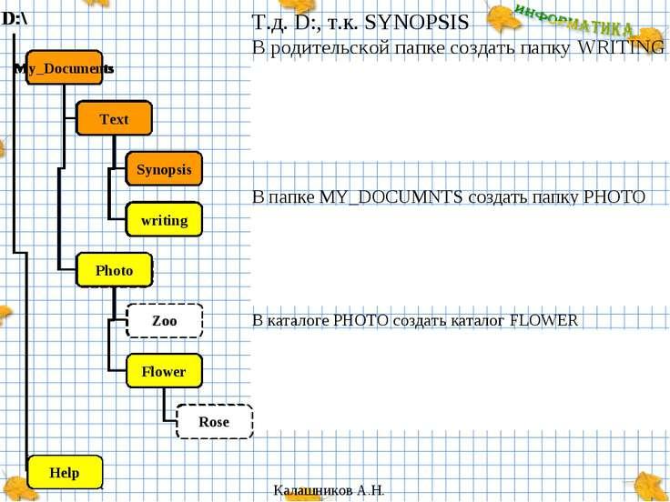 Т.д. D:, т.к. SYNOPSIS В родительской папке создать папку WRITING D:\MY_DOCUM...