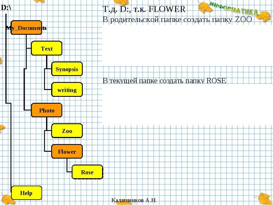 Т.д. D:, т.к. FLOWER В родительской папке создать папку ZOO D:\MY DOCUMENTS\P...