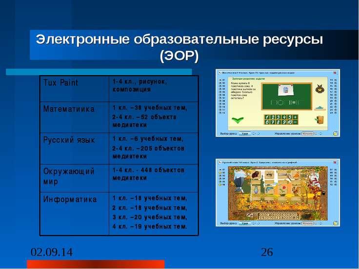 Электронные образовательные ресурсы (ЭОР)