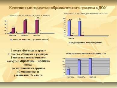 Качественные показатели образовательного процесса в ДОУ I место «Веселые стар...