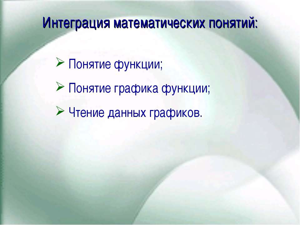 Интеграция математических понятий: Понятие функции; Понятие графика функции; ...