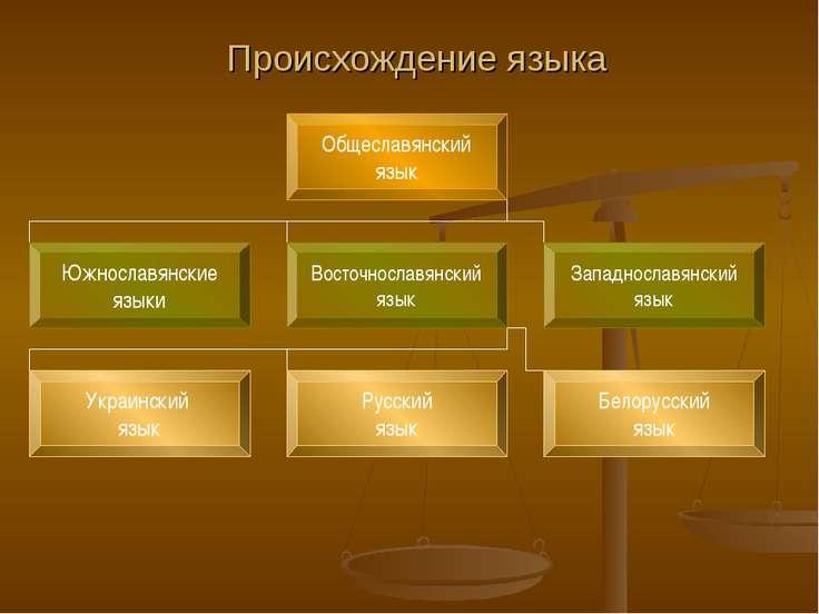 Происхождение языка