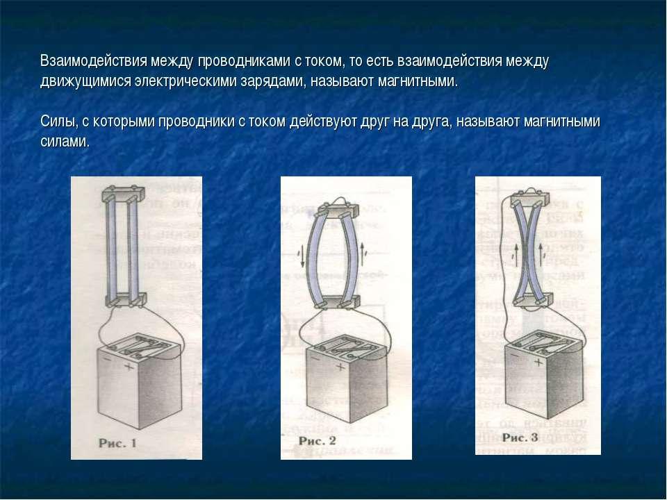 Взаимодействия между проводниками с током, то есть взаимодействия между движу...