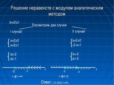 Решение неравенств с модулем аналитическим методом |x+2|≥1 Рассмотрим два слу...