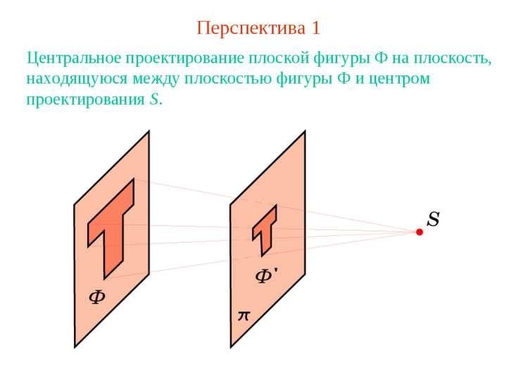 Перспектива 1 Центральное проектирование плоской фигуры Ф на плоскость, наход...