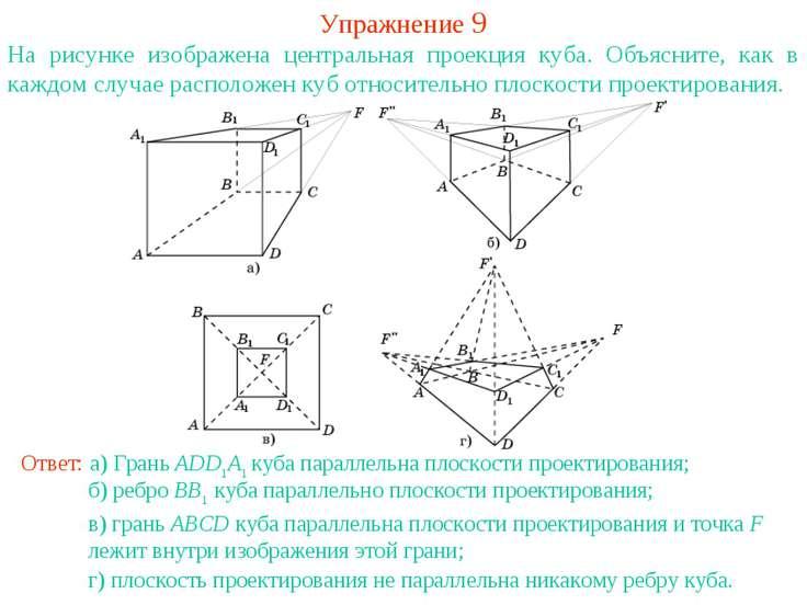 Упражнение 9 На рисунке изображена центральная проекция куба. Объясните, как ...